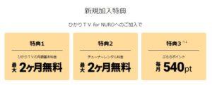 NURO光 3.5万円のキャッシュバックキャンペーン
